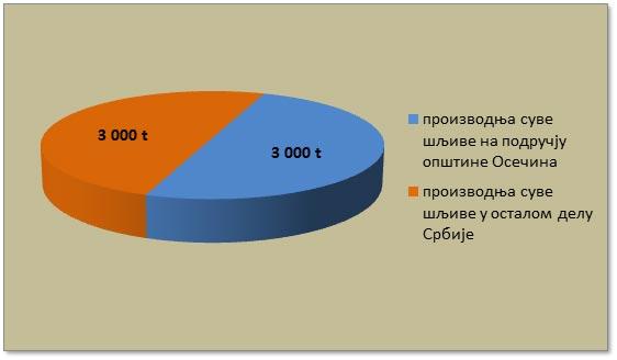 grafikon11